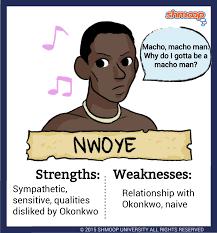 nwoye in things fall apart character analysis
