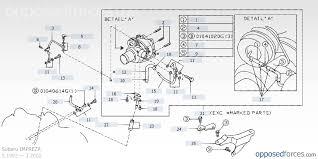 ej20 vacuum diagram ej20 image wiring diagram help v4 sti stock boost solenoid setup subaru impreza gc8 on ej20 vacuum diagram