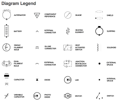 standard symbols used for electrical wiring diagram   electrical        symbols for electrical schematic diagrams moresave image