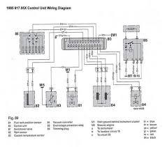 w124 (1989) control unit wiring diagram peachparts mercedes Mercedes W124 Wiring Diagram w124 (1989) control unit wiring diagram control unit wiring diagram mercedes w124 power seat wiring diagram