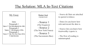 How to Cite a Quote MLA Format Play