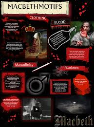 darkness  blood and clothing on pinterest