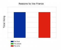 How France Got Its Flag   WeKnowMemes via Relatably.com