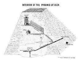 god    s prophecy in stoneclick here for a diagram of the pyramid