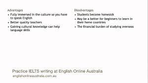 teach in essay evidence based claims essays