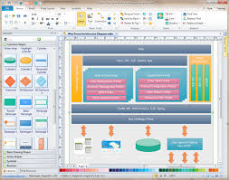 easy architecture diagram softwarearchitecture diagram software