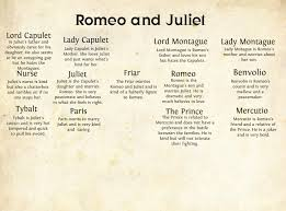 romeo and juliet character tree google search educational romeo and juliet character tree google search