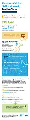 infographic develop critical skills at work not in class ceb infographic develop critical skills at work not in class