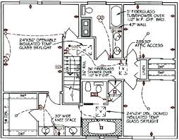 home electrical wiring diagrams blueprint nilza net on simple ac wiring diagram