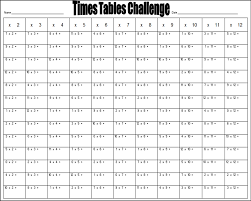Times Tables Worksheet - KhayavTimes Table Worksheet Generator - Khayav