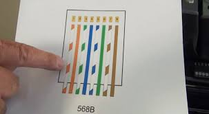 how to make a category 5 cat 5e patch cable 6 refer to the diagram that you intend to use in this case we are using the 568b scheme 568b wiring