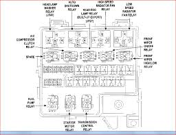 fuse box dodge stratus fuse wiring diagrams online