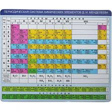 "Купить <b>Коврик</b> для мыши <b>Cbr cmp 023</b> ""chemistry"", учебный по ..."