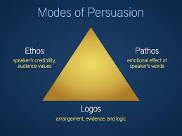 persuasion tweak your slides rhetoric is a balance of three modes think of it as an equilateral triangle