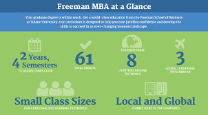 mba degree programs masters of business administration new full time mba mba at a glance