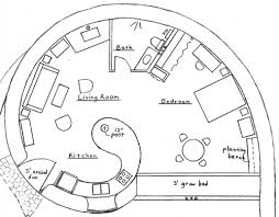 Lovely spiral earth bag house plan    Would be awesome as a great    Lovely spiral earth bag house plan    Would be awesome as a great room   bedroom domes coming off of it      green building   Pinterest   House plans