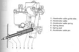1991 honda accord stereo wiring diagram images delorean engine wiring diagram get image about wiring