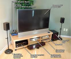 sony home theater system wiring diagram sony image wiring diagrams for home entertainment system the wiring diagram on sony home theater system wiring diagram