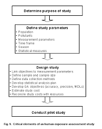 example of case study qualitative research