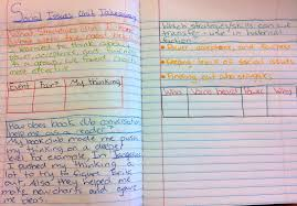 two reflective teachers social issues book club unit reflection reflections in their reader s notebook each student has a section in their notebook for reflections below are some examples of students reflections