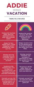 ways the addie framework is like vacation planning addie vs vacation