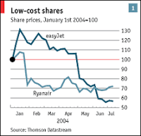 Turbulent skies | The Economist