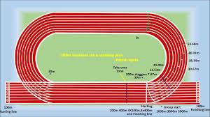 200m standard track marking - YouTube