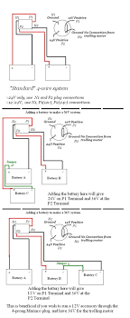 wiring diagram for a 24 volt trolling motor the wiring diagram minn kota 24 volt trolling motor wiring diagram solidfonts wiring diagram