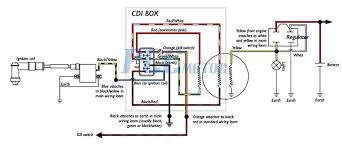wiring diagrams for lifan 150cc engine Lifan Wiring Diagram Lifan Wiring Diagram #2 lifan wiring diagram 125cc