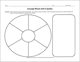 annotated bibliography graphic organizer Worksheet Place