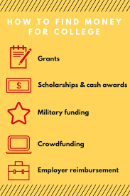 ways to pay for college out going into student loan debt typically found via the application for federal student aid or fafsa grants are often based on financial need and do not have to be paid back