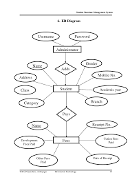 student database management system   student database management systemt