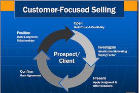 customer focus selling skills