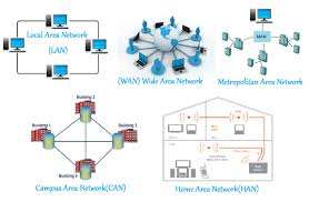 computer networking types and characteristics of computer network lan or local area network it is a computer network that covers a small geographical area like an office building school colleges etc where wired or