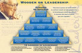 leadership style discovery in performance coaching guest blog by leadership