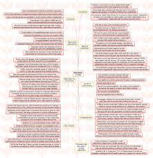 insights ias mindmaps on important current issues for upsc civil environmental refugees