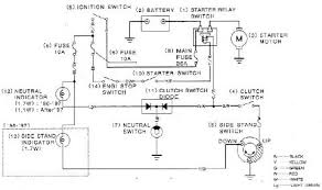 motorcycle starter motor wiring diagram wiring diagrams and connector ground frame noc connection starter motor rellet bmw wiring diagram