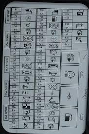 prius fuse box layout prius wiring diagrams online