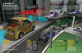 autonomous vehicles no drivers required nature news comment autonomous vehicles no drivers required nature news comment
