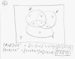 venn diagram   photo   bloguez comone is purely algebraic  we write a series of equations based on the     all derfs are enajs in the venn diagram   this means there are