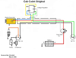 wiring diagram for cub cadet the wiring diagram ih cub cadet forum wiring diagrams wiring diagram