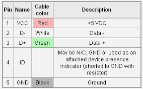 micro usb wiring diagram micro image wiring diagram usb otg cable circuit diagram wiring diagram and schematic on micro usb wiring diagram