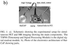 <b>Shielded</b> transceiver RF coil array for simultaneous PET-MRI