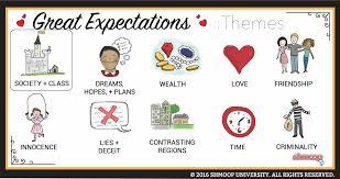 essay great expectations social class  essay great expectations social class
