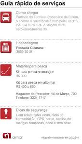 Resultado de imagem para Imagens de receitas DO PEIXE PIRAPEMA