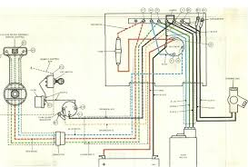 i have a 1981 johnson outboard with power trim and tilt when Johnson 4 Stroke Trim Selonoids Wiring Diagram here is a diagram of johnson wiring for t n t graphic