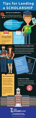 student loan coach tipslandingscholarship infographic