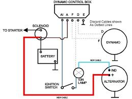 alternator wiring diagram d alternator wiring diagrams online alternator wiring diagram on 4 wire