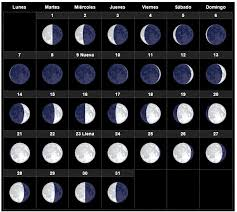 Image result for Mes lunar marzo 2016