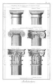country kitchen column spout: in de renaissance bouwden ze veel pilaren die net leken op die van de romeinen